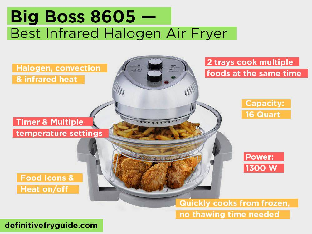 Big Boss 8605 Review, Pros and Cons. Check our Best Infrared Halogen Air Fryer 2018