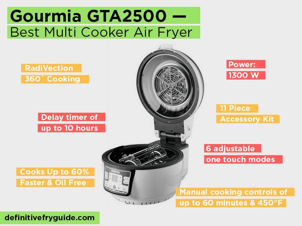 Gourmia GTA2500 Review, Pros and Cons. Check our Best Multi Cooker Air Fryer 2018