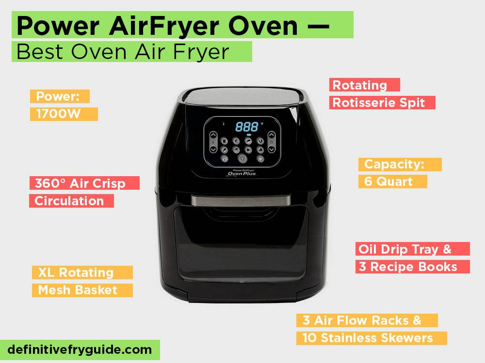 Power AirFryer Oven Review, Pros and Cons. Check our Best Oven Air Fryer 2018